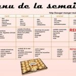 Equilibre alimentaire femme