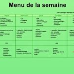 Menu regime alimentaire